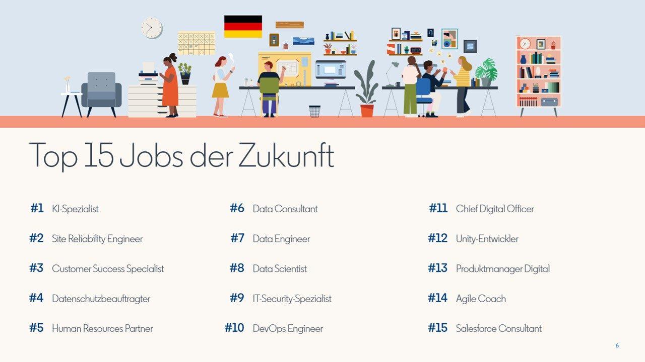 Die Jobs der Zukunft sind vielfältig Fotonachweis: Linkedin